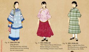 a01769cdc ... into a more form-fitting dress that incorporated the Western style  silhouette while preserving the traditional Chinese style of collar,  buttons and hem, ...