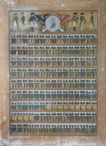 1799 Prussian uniform chart