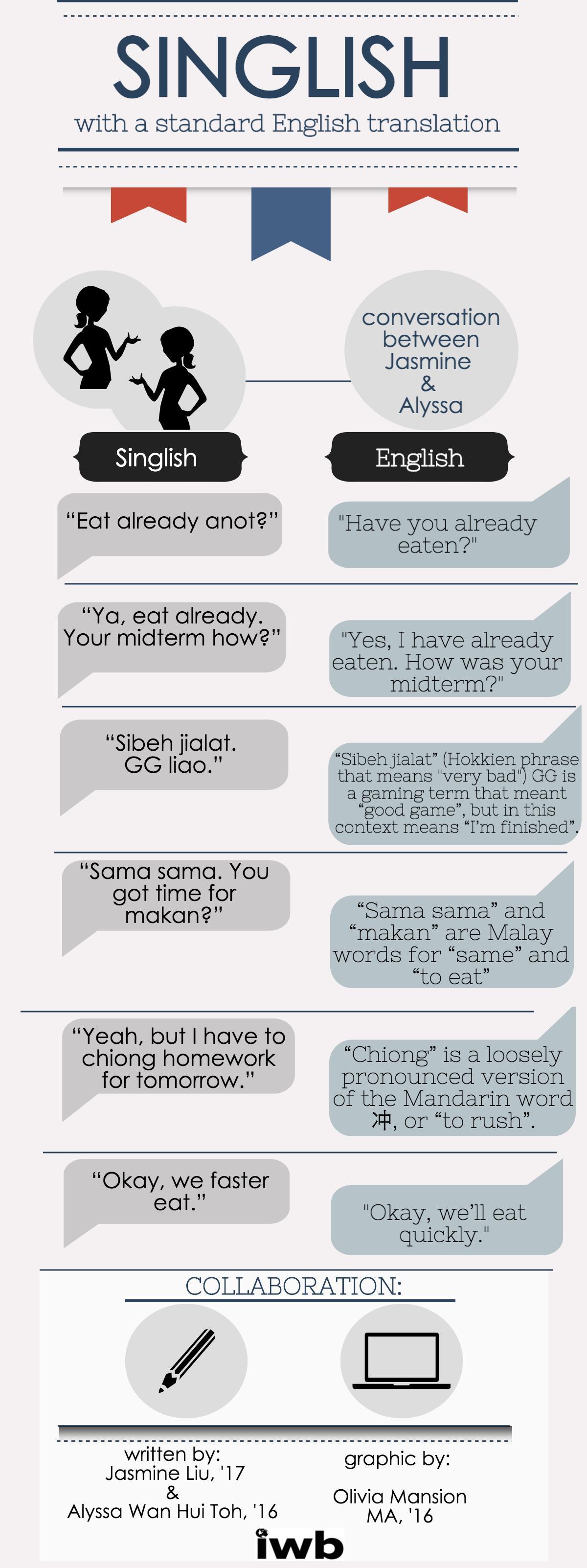 Singlish Conversation