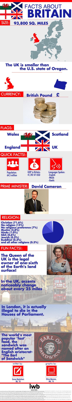 Debunked: BRITAIN