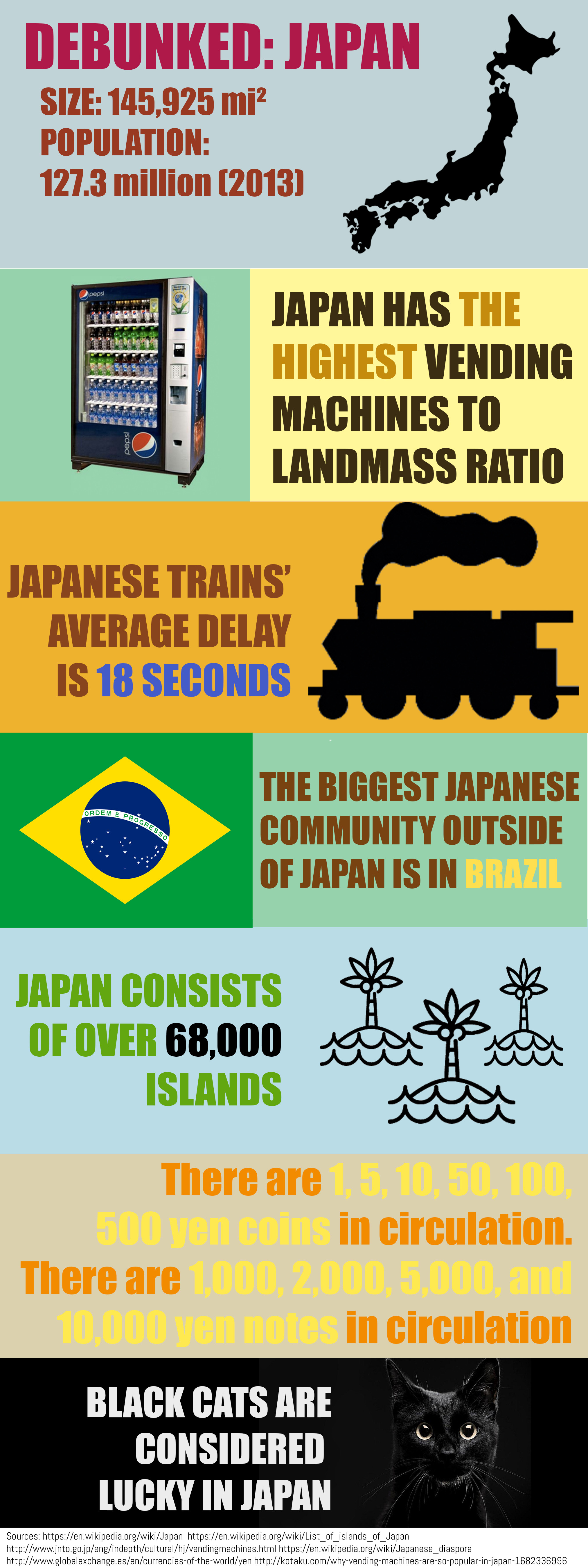 Debunked: JAPAN
