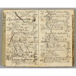 Brown Family Business Records Account Book