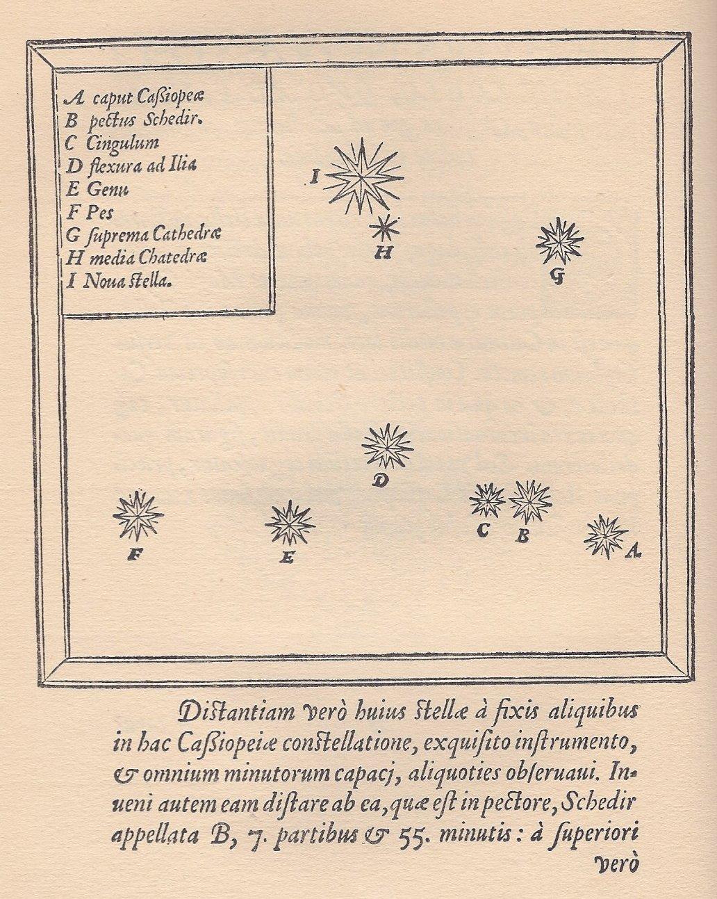 supernova 1572