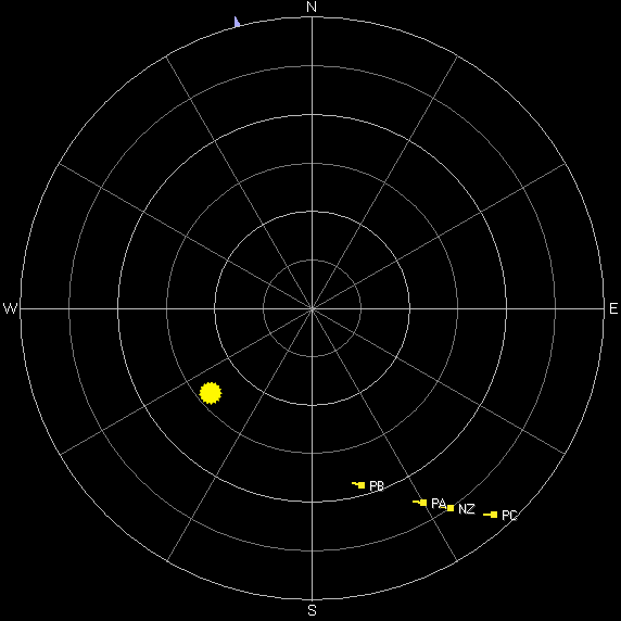 Sky view of the four CubeSats on August 23rd