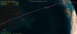 Close approach globe